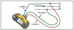 Empedans Ölçümü Nasıl Yapılır